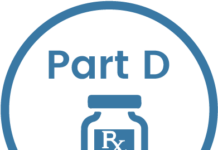 Medicare Part D Opioid Safety Edits