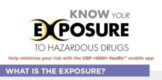 USP GC 800 know your exposure to hazardous drug
